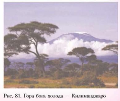 Килимаилжаро