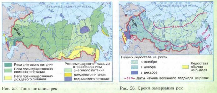 Типы питания рек