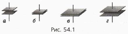 Рис. 54.1