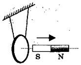 Постоянный магнит удаляют от замкнутого алюминиевого кольца