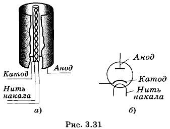 диод с подогревным катодом