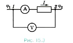 На участке цепи ток направлен от точки 1 к точке 2
