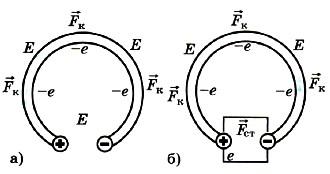 Если соединить проводником два разноимённо заряженных шарика, то заряды быстро нейтрализуют друг друга