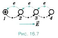 Направление движения дырок противоположно направлению движения электронов