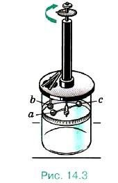 85.2 - Название весов с помощью которых было установлено как взаимодействуют друг с другом неподвижные тела