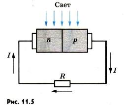 Полупроводниковые фотоэлементы