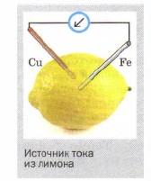Источник тока из лимона