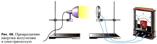 Превращение энергии излучения в электрическую