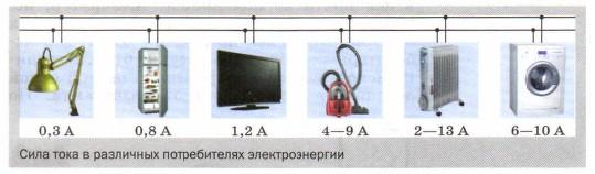 количество электричества