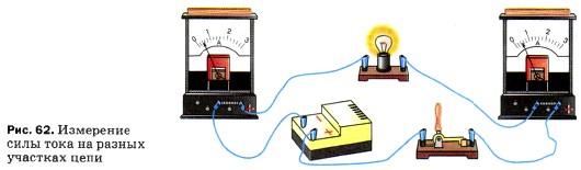 Измерение силы тока на разных участках цепи