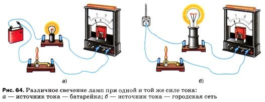 Различное свечение ламп при одной и той же силе тока: а — источник тока — батарейка; б — источник тока — городская сеть