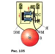 схема устройства электрического звонка