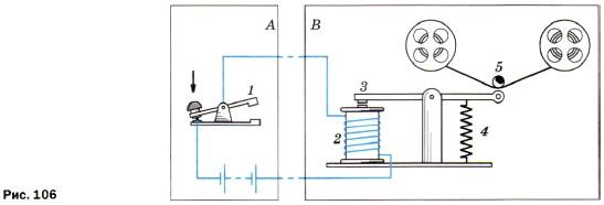 схема простейшей телеграфной установки
