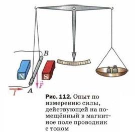 Опыт по измерению силы, действующей на помещённый в магнитное поле проводник с током