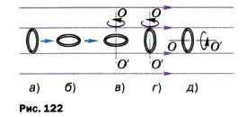 Проволочное кольцо помещено в однородное магнитное поле
