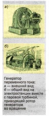 Генератор переменного тока: а — внешний вид; б — общий вид на электростанции вместе с паровой турбиной, приводящей ротор генератора во вращение